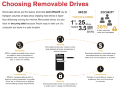 Choosing Removable Drives.png